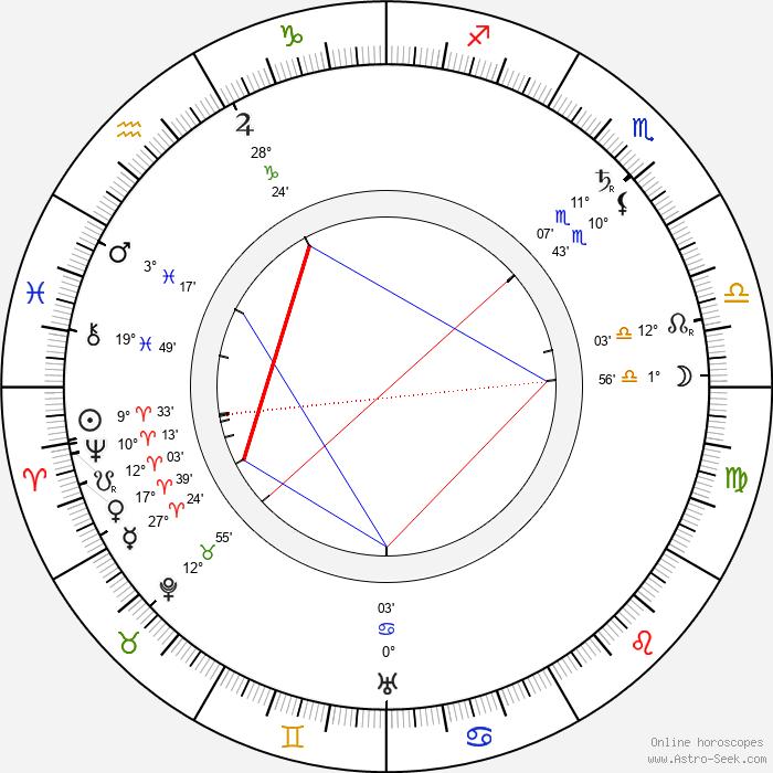 André Dubosc - Birth horoscope chart