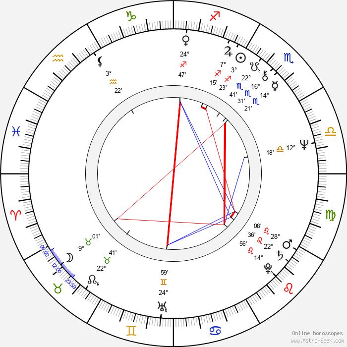 André Penvern - Birth horoscope chart