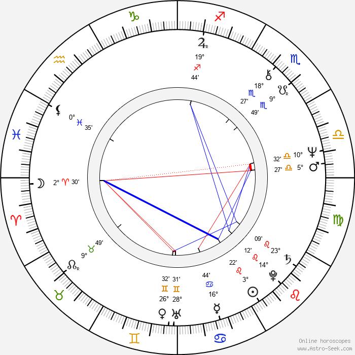 André Treton - Birth horoscope chart