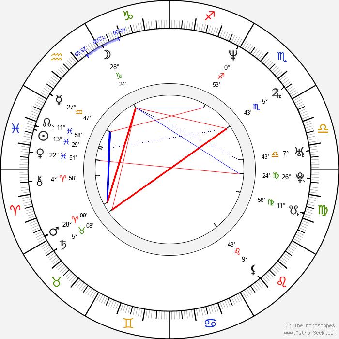 Andrea Bendewald - Birth horoscope chart