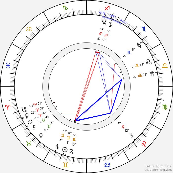 Andrea Bogart - Birth horoscope chart