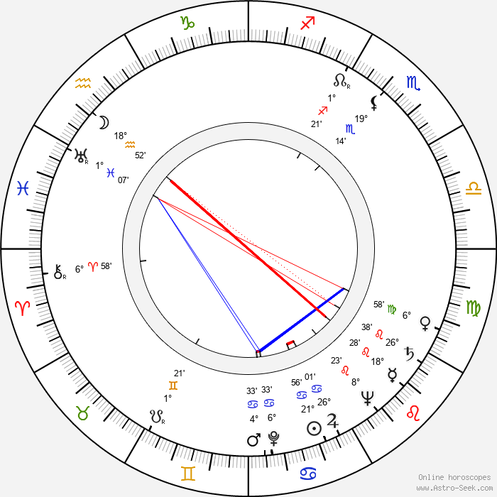 Andrea Bosic - Birth horoscope chart