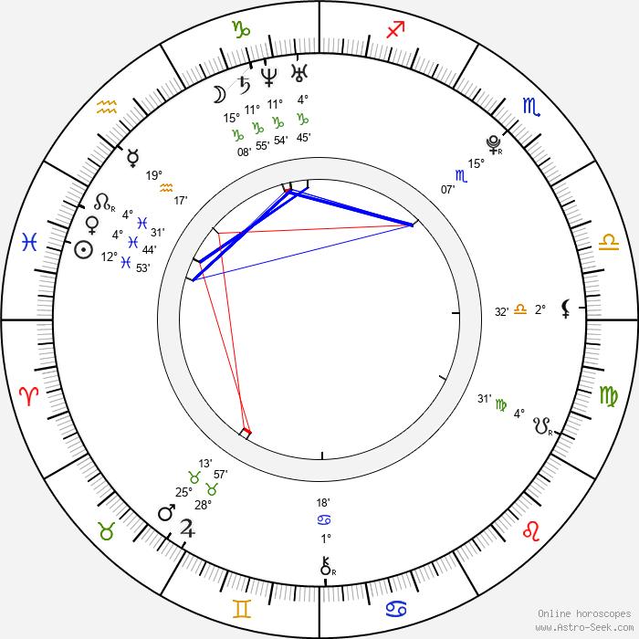 Andrea Brooks - Birth horoscope chart
