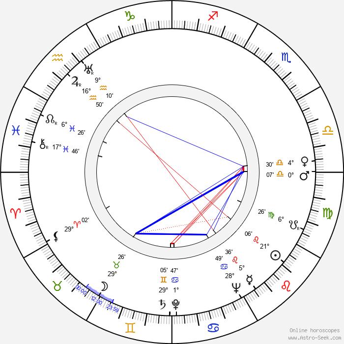 Andrea Leeds - Birth horoscope chart