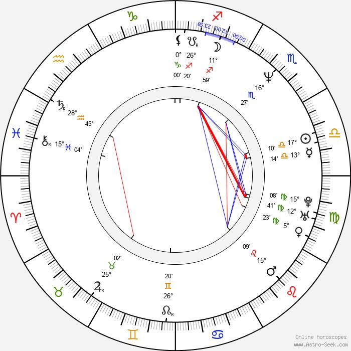 Andrea Morricone - Birth horoscope chart