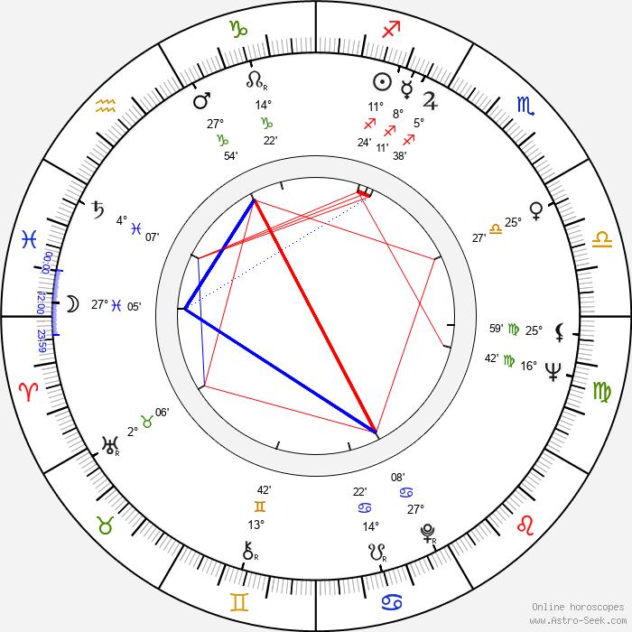 Andréa Parisy - Birth horoscope chart