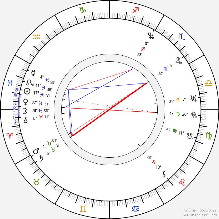 Andrea Parker - Birth horoscope chart