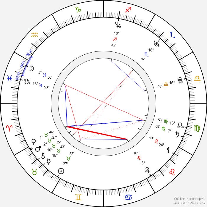 Andrea Pirlo - Birth horoscope chart