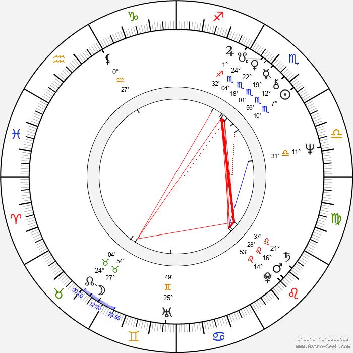 Andrea Rau - Birth horoscope chart