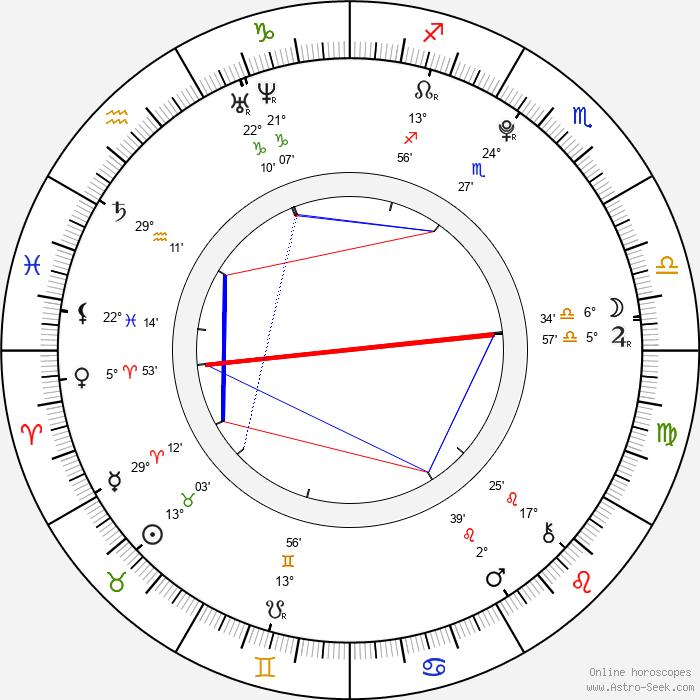 Andrea Ros - Birth horoscope chart