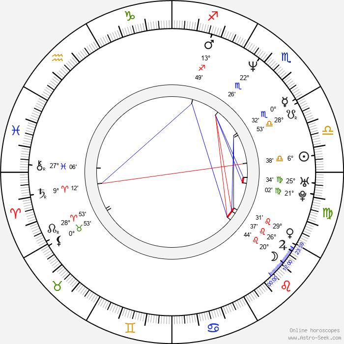 Andrea Roth - Birth horoscope chart