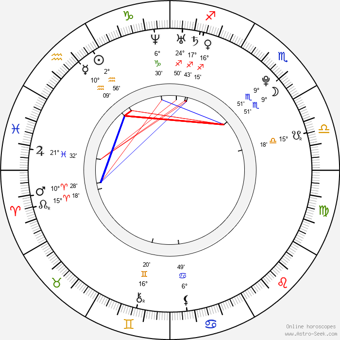 Andrea Teodora - Birth horoscope chart