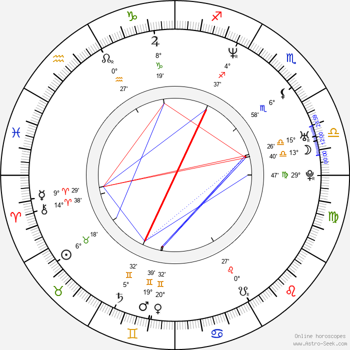 Andreas Elsholz - Birth horoscope chart