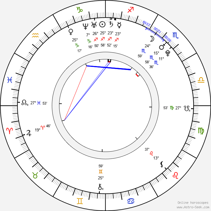 Andreas Lubitz - Birth horoscope chart