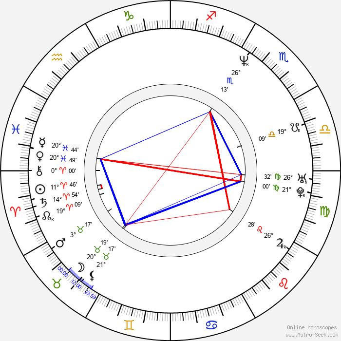 Andreas Schnaas - Birth horoscope chart