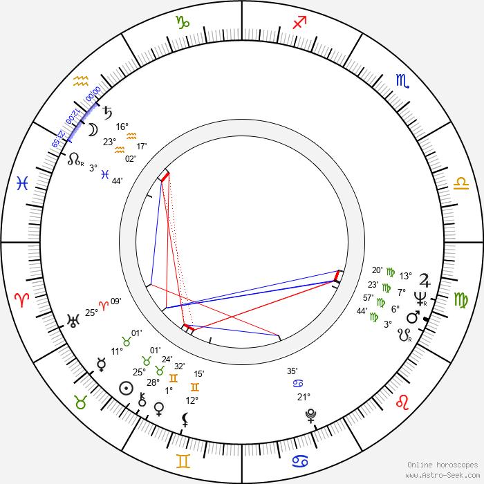 Andrei Blaier - Birth horoscope chart