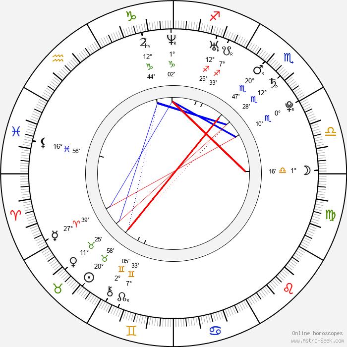 Andrés Iniesta - Birth horoscope chart