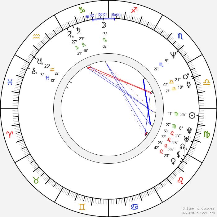 Andrew Airlie - Birth horoscope chart