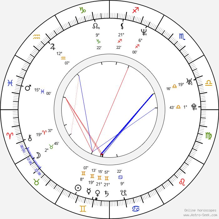 Andrew C. Erin - Birth horoscope chart