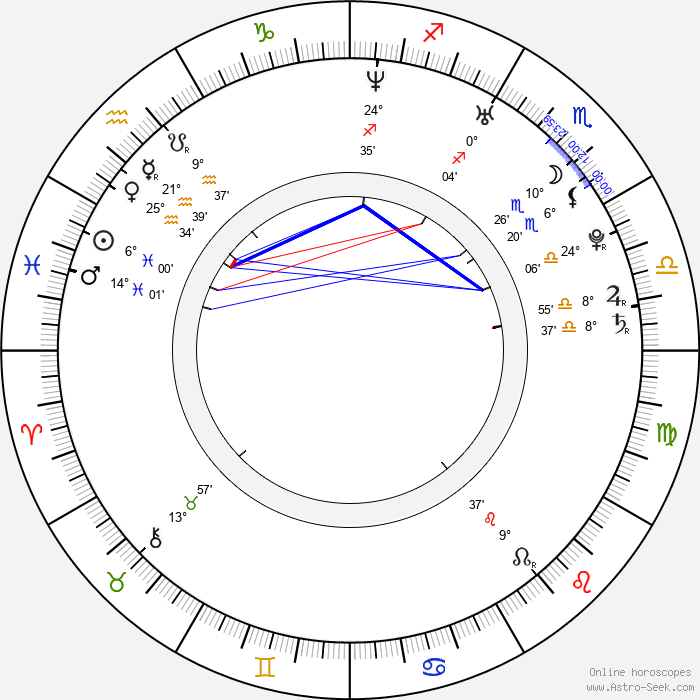 Andrew Craghan - Birth horoscope chart