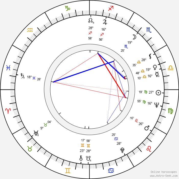 Andrew Davies - Birth horoscope chart