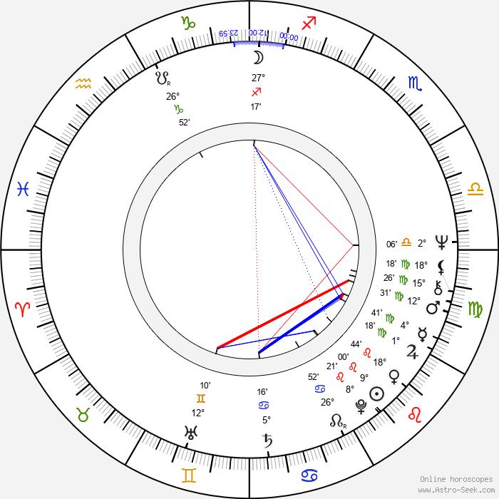 Andrew G. Vajna - Birth horoscope chart