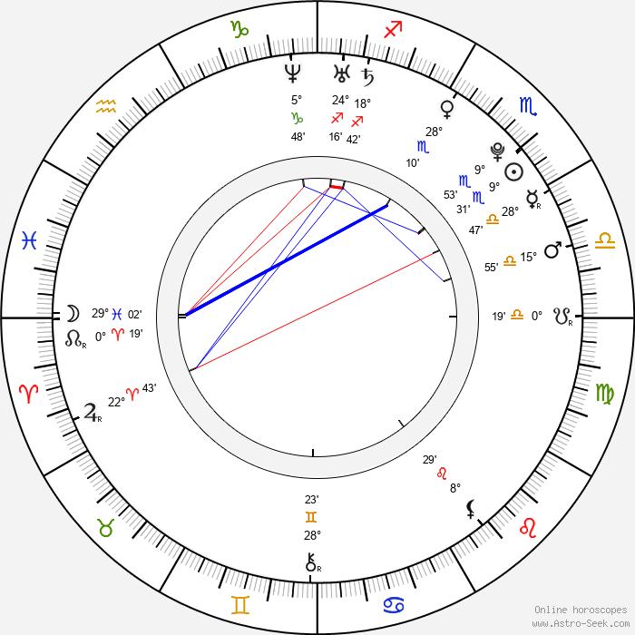 Andrew Hazzard - Birth horoscope chart
