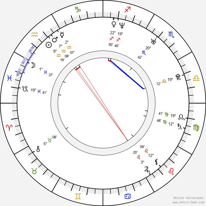 Andrew Keegan - Birth horoscope chart