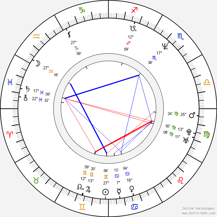 Andrew Lauer - Birth horoscope chart