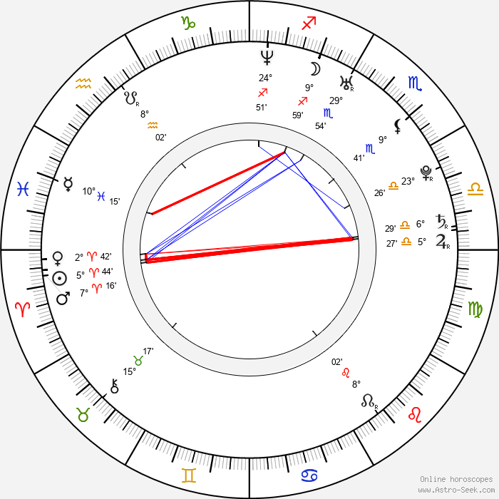 Andrew Moorman - Birth horoscope chart