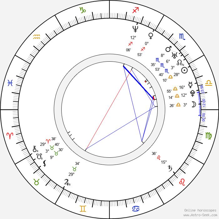 Andrew Scott - Birth horoscope chart