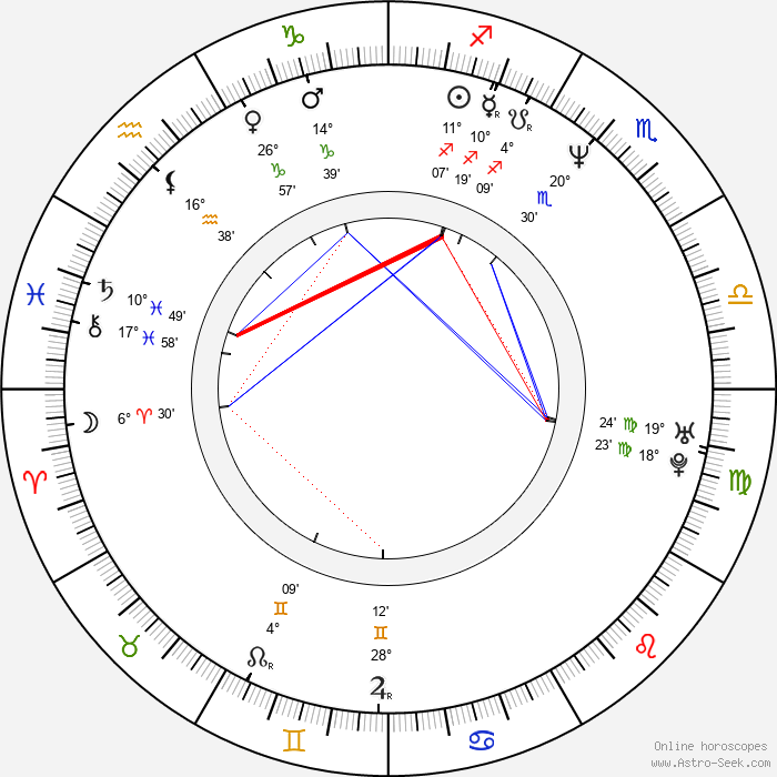 Andrew Stanton - Birth horoscope chart