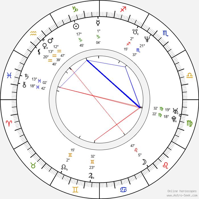 Andrew Wood - Birth horoscope chart