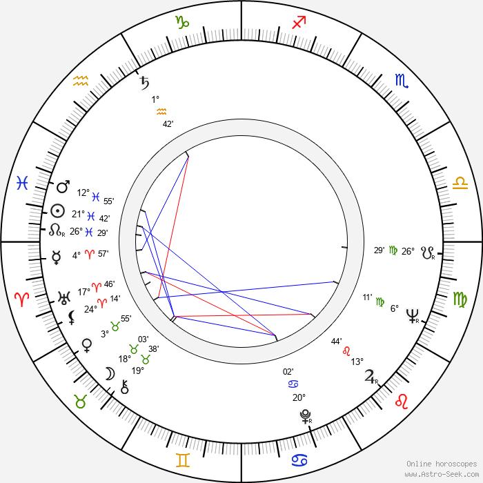 Andrzej Gazdeczka - Birth horoscope chart