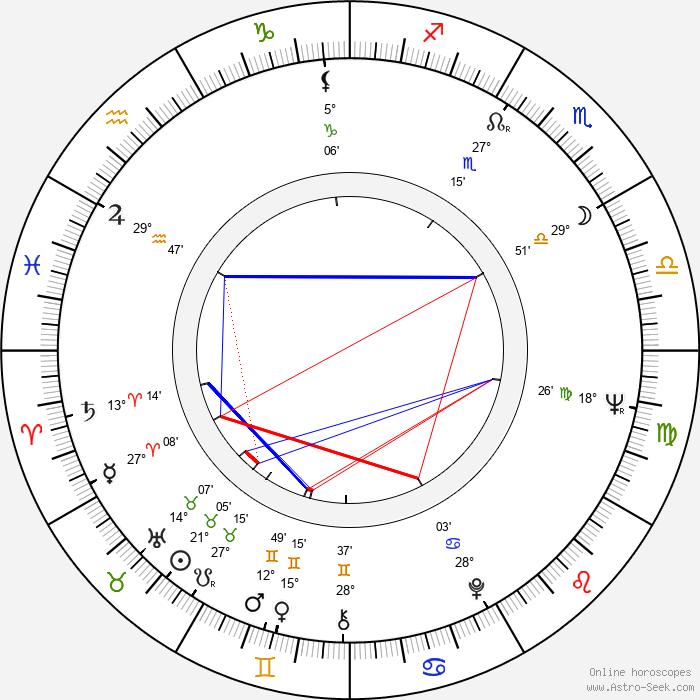 Andrzej Jaroszewicz - Birth horoscope chart