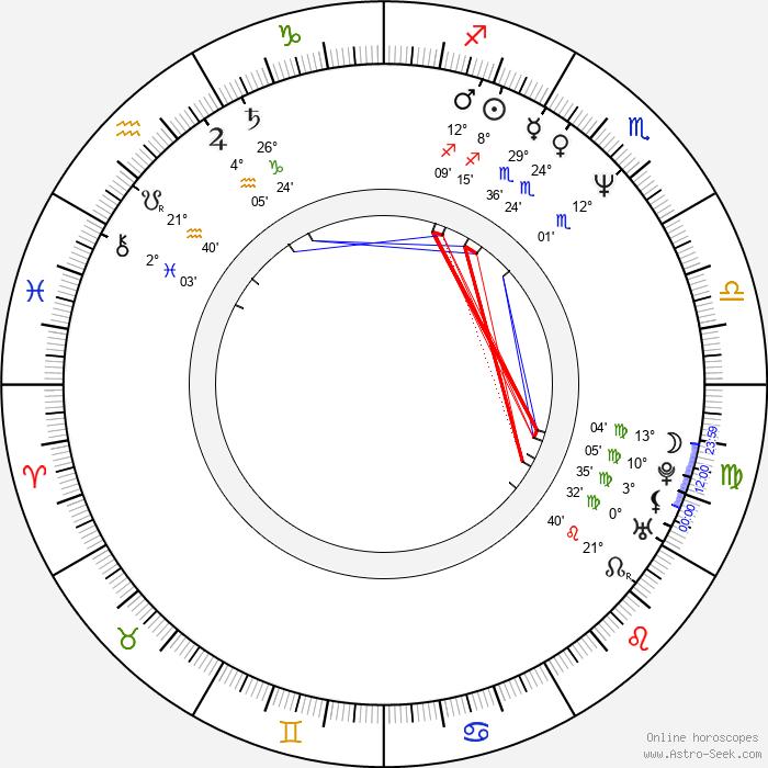Andrzej Krukowski - Birth horoscope chart