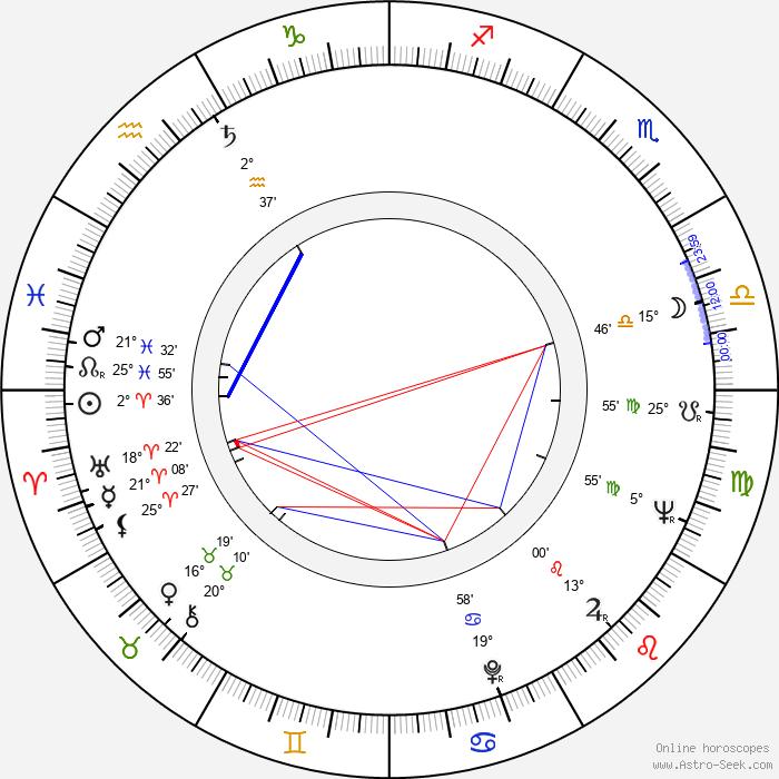 Andrzej Tomecki - Birth horoscope chart