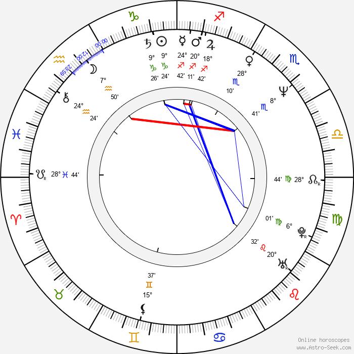 Andy Arness - Birth horoscope chart
