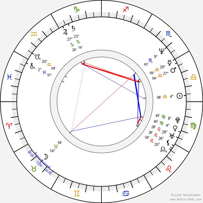 Andy Lau - Birth horoscope chart