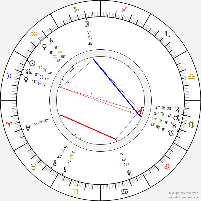 Andy Sidaris - Birth horoscope chart