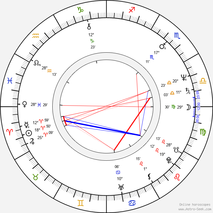 Andy Stahl - Birth horoscope chart