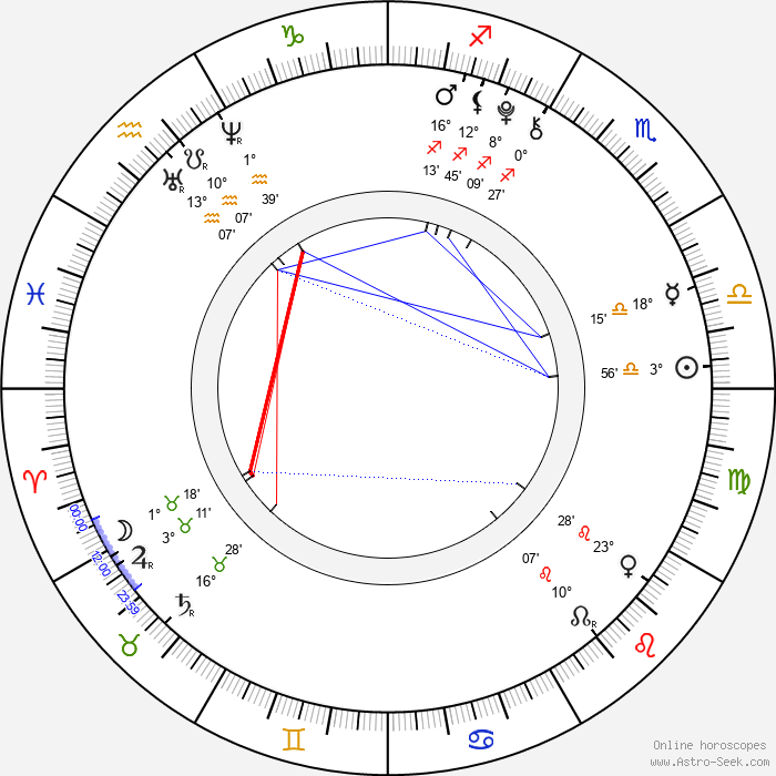 Anfisa Vistingauzen - Birth horoscope chart