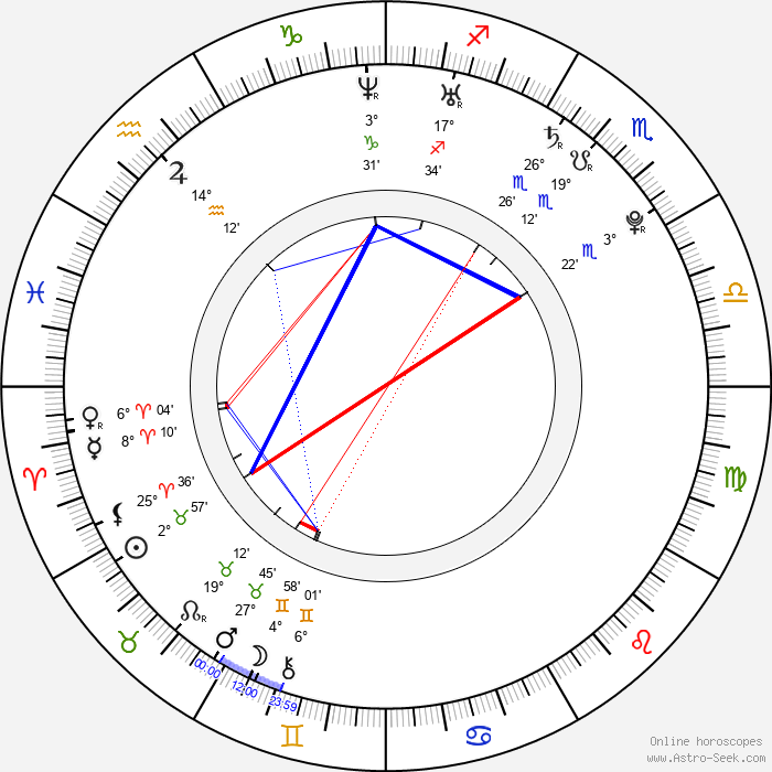 Angel Locsin - Birth horoscope chart