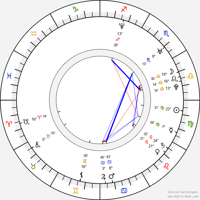 Angela Aki - Birth horoscope chart