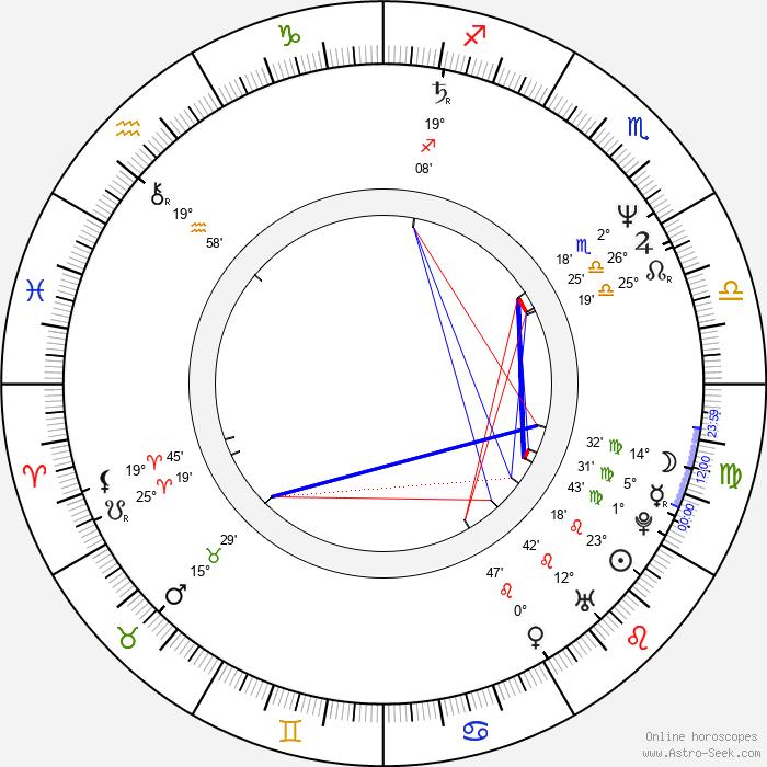 Angela Bassett - Birth horoscope chart