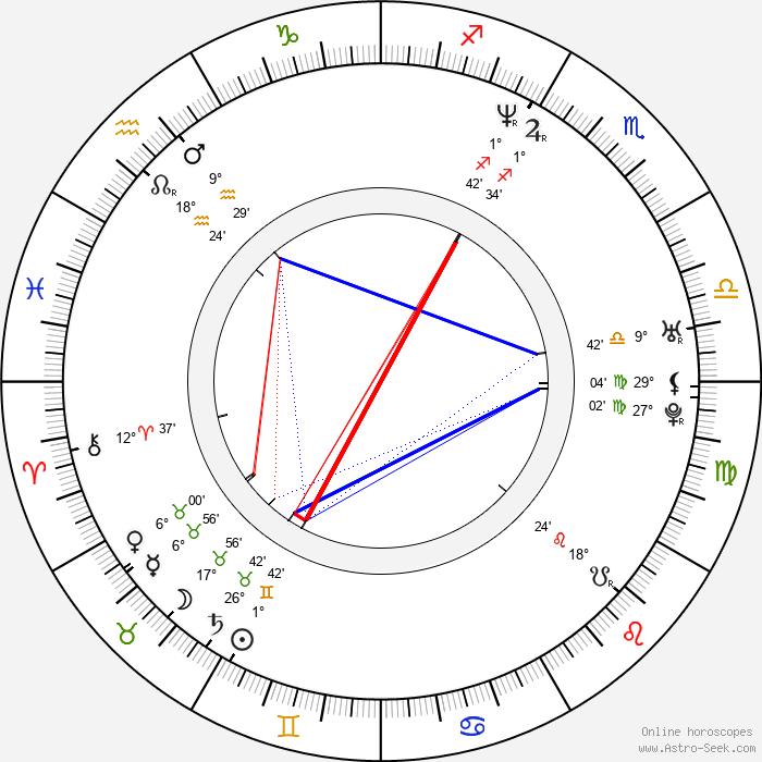 Angela Dorsey - Birth horoscope chart