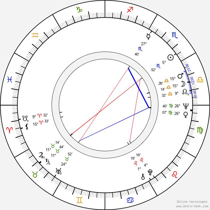 Angela Douglas - Birth horoscope chart