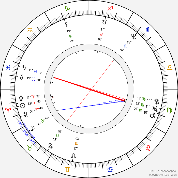 Angela Featherstone - Birth horoscope chart