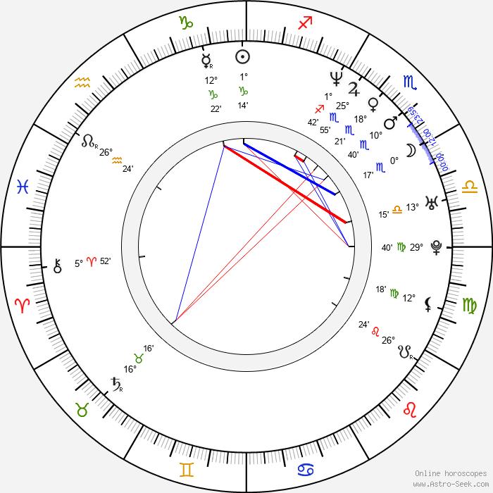 Ángela Fuste - Birth horoscope chart