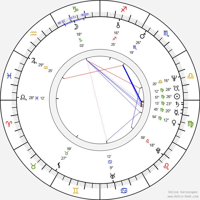 Angela Mao - Birth horoscope chart